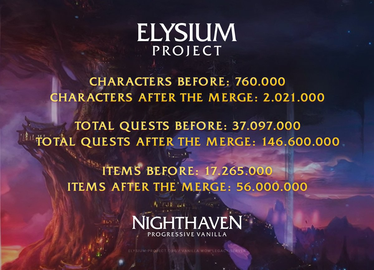 server merge is here official information elysium project
