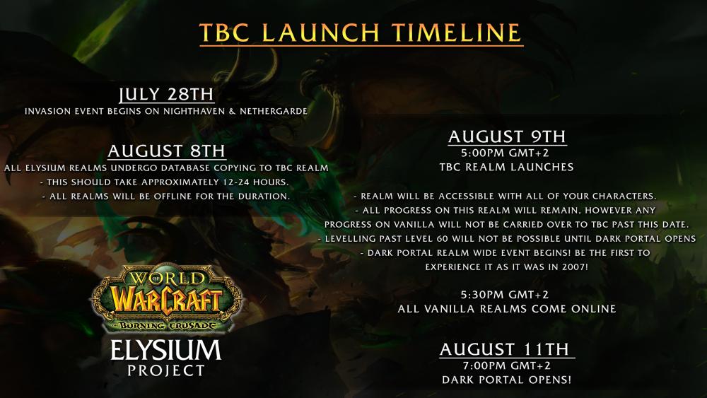 TBC_Launch.png
